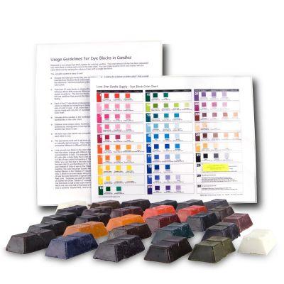 Dye Block Sampler Kit